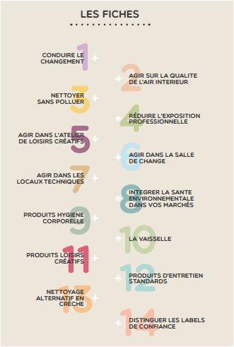 Guide ars nouvelle Aquitaine