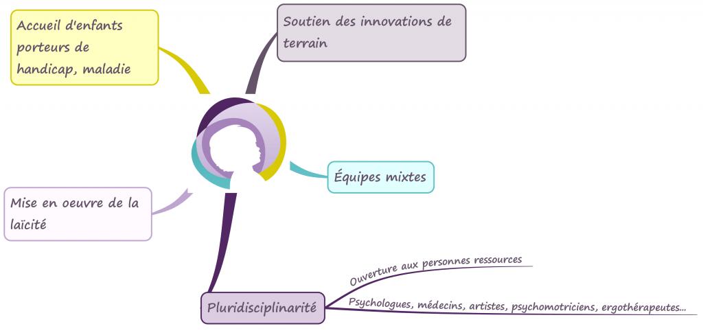 Stéphanie Disant Rapport Giampino - Diversité, pluri, innovation.pdf
