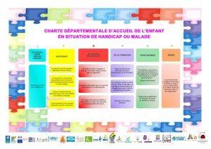 Charte handicap